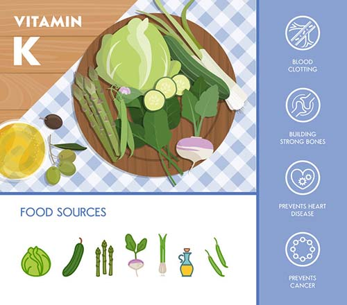 vitamins for healthy skin